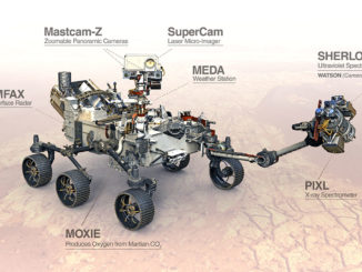 éléments du Rover Perseverance