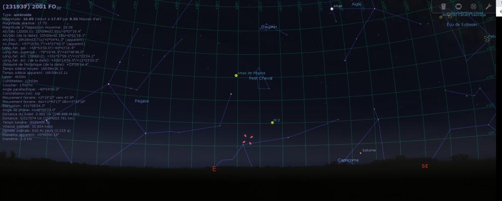 Asteroid dangereux 2001F032 (231937)